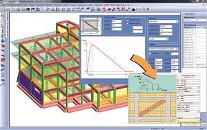 Metodi di analisi per la valutazione della risposta strutturale all'azione sismica.