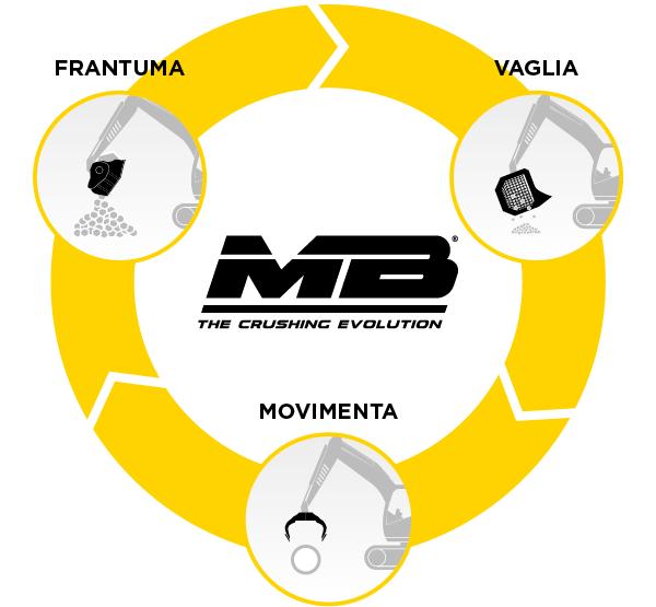 Consolidamento delle fondazioni di una Chiesetta con micropali precaricati SYSTAB.